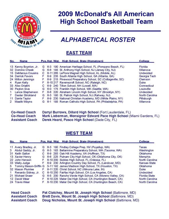 2009-alphabetical-roster-boys-final-2102009